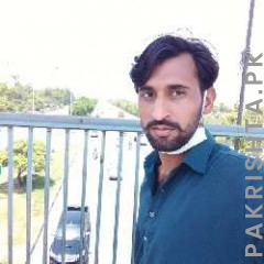 Shair Abbas khan Shair Abbas